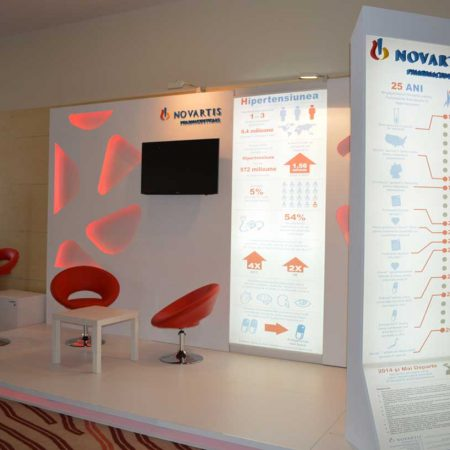 novartis pharma denta hotel ramada sibiu 2014 450x450 NOVARTIS   PHARMA & DENTA   HOTEL RAMADA SIBIU   2014