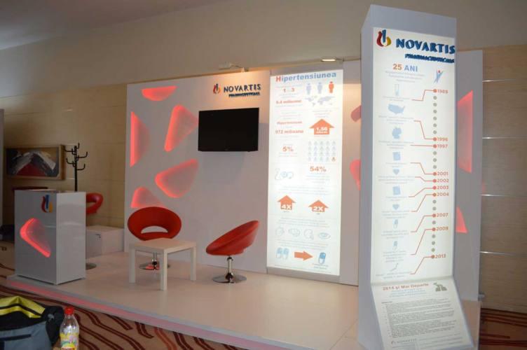 novartis pharma denta hotel ramada sibiu 2014 NOVARTIS   PHARMA & DENTA   HOTEL RAMADA SIBIU   2014